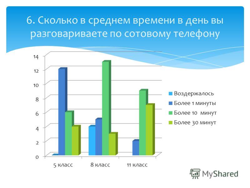 6. Сколько в среднем времени в день вы разговариваете по сотовому телефону