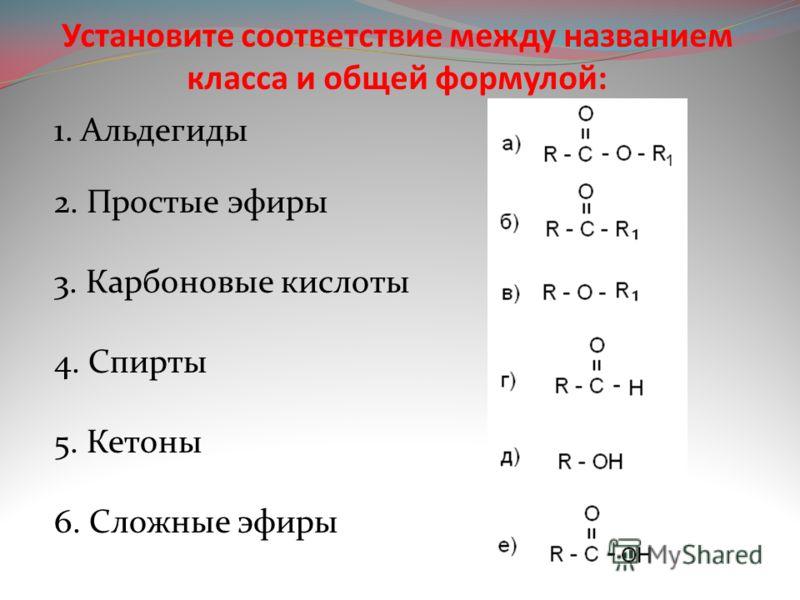 Установите соответствие между названием класса и общей формулой: 1. Альдегиды 2. Простые эфиры 3. Карбоновые кислоты 4. Спирты 5. Кетоны 6. Сложные эфиры
