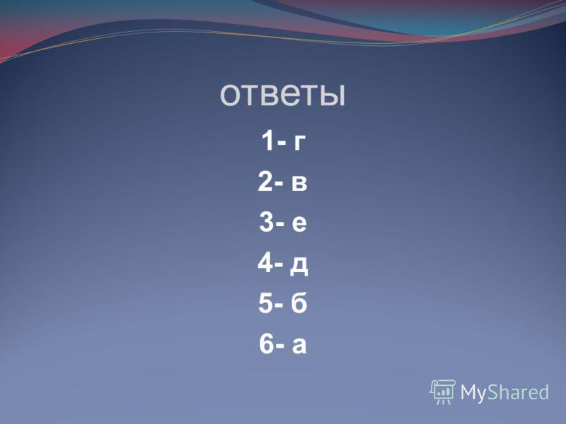 ответы 1- г 2- в 3- е 4- д 5- б 6- а