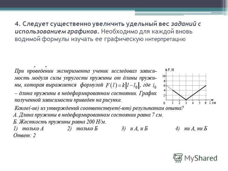 4. Следует существенно увеличить удельный вес заданий с использованием графиков. Необходимо для каждой вновь водимой формулы изучать ее графическую интерпретацию