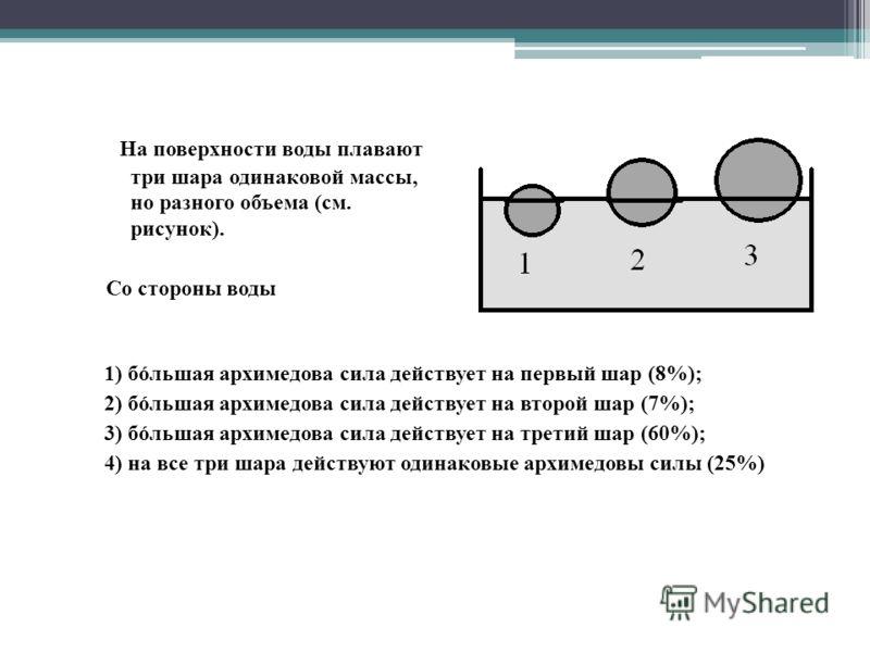 На поверхности воды плавают три шара одинаковой массы, но разного объема (см. рисунок). Со стороны воды 1) бóльшая архимедова сила действует на первый шар (8%); 2) бóльшая архимедова сила действует на второй шар (7%); 3) бóльшая архимедова сила дейст