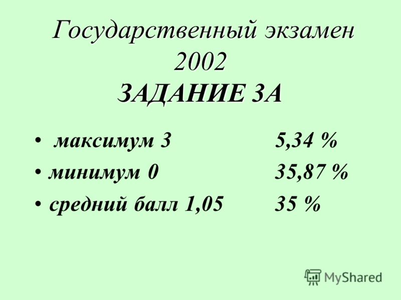 Государственный экзамен 2002 ЗАДАНИЕ 3А Государственный экзамен 2002 ЗАДАНИЕ 3А максимум 35,34 % минимум 035,87 % средний балл 1,0535 %