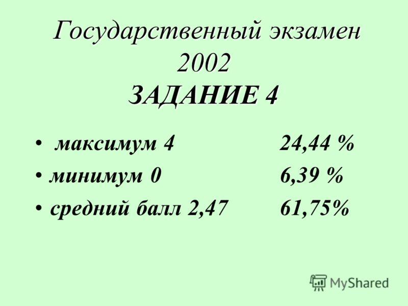 Государственный экзамен 2002 ЗАДАНИЕ 4 Государственный экзамен 2002 ЗАДАНИЕ 4 максимум 424,44 % минимум 06,39 % средний балл 2,4761,75%