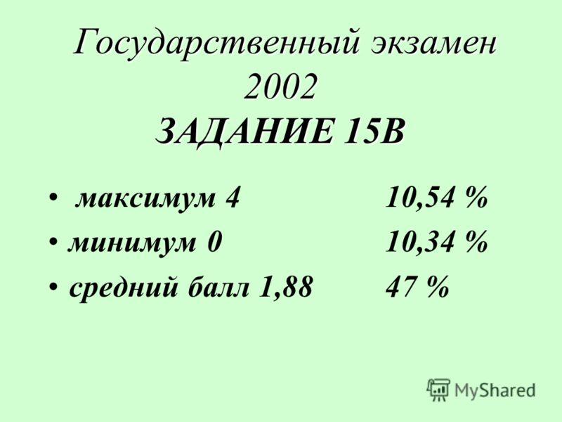 Государственный экзамен 2002 ЗАДАНИЕ 15В Государственный экзамен 2002 ЗАДАНИЕ 15В максимум 4 10,54 % минимум 010,34 % средний балл 1,8847 %