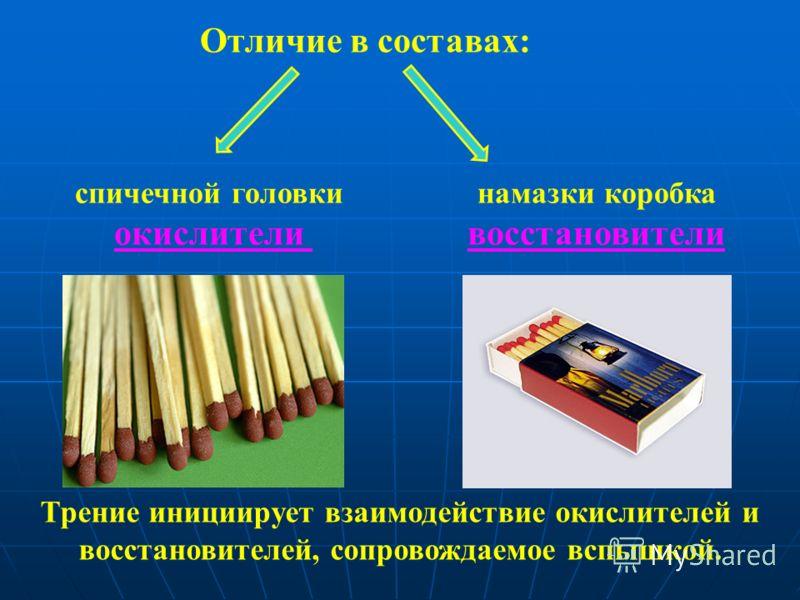 Отличие в составах: спичечной головки намазки коробка окислители восстановители Трение инициирует взаимодействие окислителей и восстановителей, сопровождаемое вспышкой.