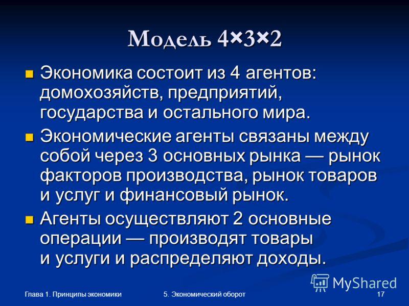 Глава 1. Принципы экономики 175. Экономический оборот Модель 4×3×2 Экономика состоит из 4 агентов: домохозяйств, предприятий, государства и остального мира. Экономика состоит из 4 агентов: домохозяйств, предприятий, государства и остального мира. Эко