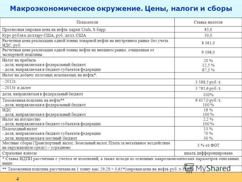 4 Макроэкономическое окружение. Цены, налоги и сборы ПоказателиСтавка налогов Прогнозная мировая цена на нефть марки Urals, $/барр.85,0 Курс рубля к доллару США, руб./долл. США30,0 Расчетная цена реализации одной тонны товарной нефти на внутреннем ры