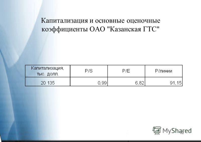 12 Капитализация и основные оценочные коэффициенты ОАО Казанская ГТС