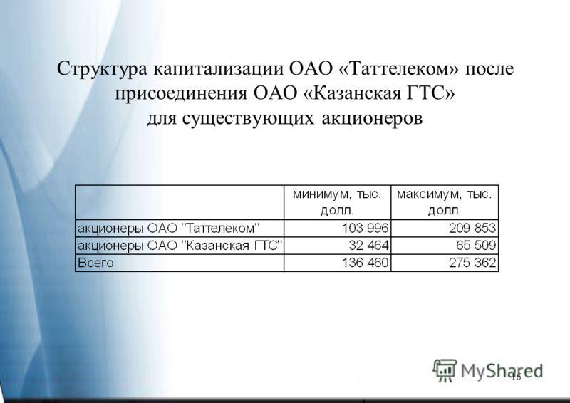 16 Структура капитализации ОАО «Таттелеком» после присоединения ОАО «Казанская ГТС» для существующих акционеров