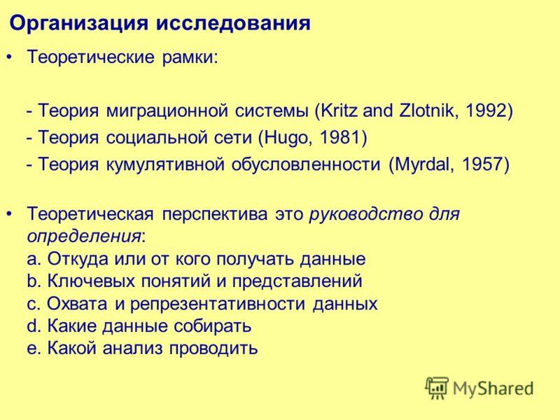 Организация исследования Теоретические рамки: - Теория миграционной системы (Kritz and Zlotnik, 1992) - Теория социальной сети (Hugo, 1981) - Теория кумулятивной обусловленности (Myrdal, 1957) Теоретическая перспектива это руководство для определения