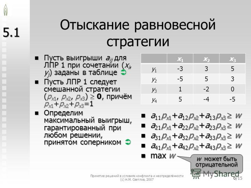 Отыскание равновесной стратегии Пусть выигрыши a ij для ЛПР 1 при сочетании (x i, y j ) заданы в таблице Пусть выигрыши a ij для ЛПР 1 при сочетании (x i, y j ) заданы в таблице Пусть ЛПР 1 следует смешанной стратегии (p x1, p x2, p x3 ) 0, причём p
