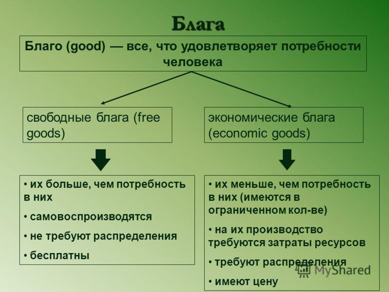 3 Ограниченность ресурсов