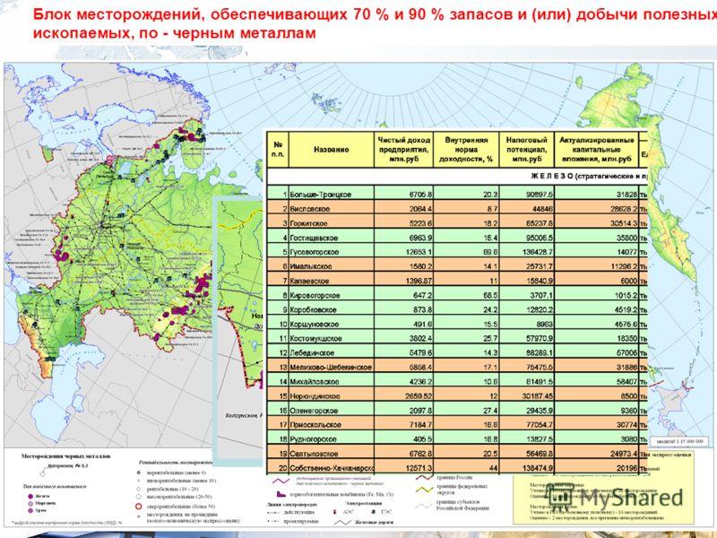 Блок месторождений, обеспечивающих 70 % и 90 % запасов и (или) добычи полезных ископаемых, по - черным металлам