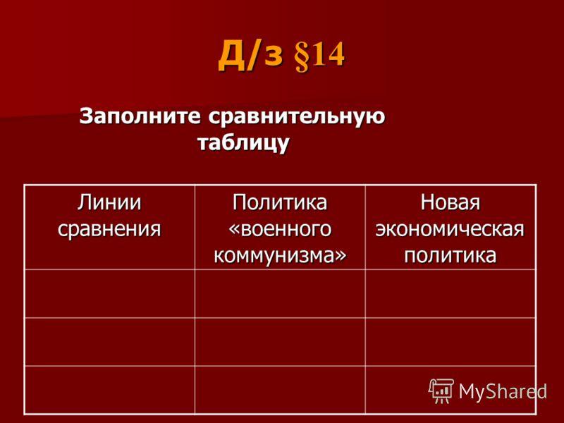 Д/з §14 Заполните сравнительную таблицу Линии сравнения Политика «военного коммунизма» Новая экономическая политика