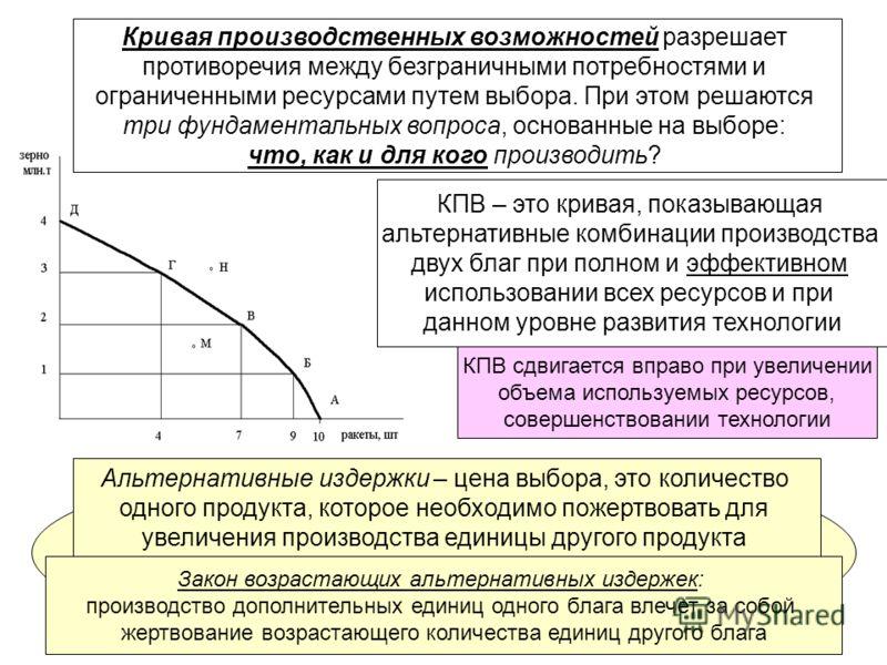 9 КПВ – это кривая, показывающая альтернативные комбинации производства двух благ при полном и эффективном использовании всех ресурсов и при данном уровне развития технологии Альтернативные издержки – цена выбора, это количество одного продукта, кото