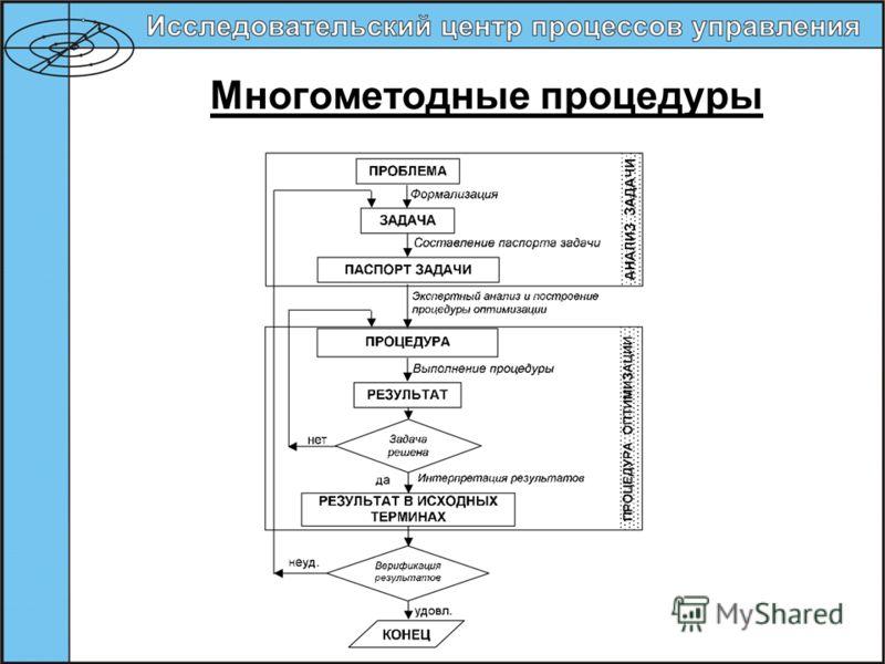 Многометодные процедуры
