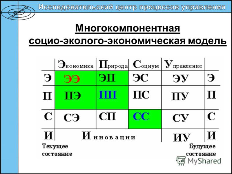 Многокомпонентная социо-эколого-экономическая модель