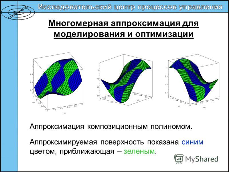 Многомерная аппроксимация для моделирования и оптимизации Аппроксимация композиционным полиномом. Аппроксимируемая поверхность показана синим цветом, приближающая – зеленым.