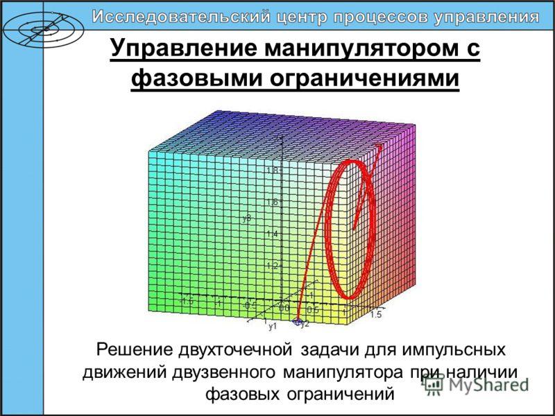 65 Управление манипулятором с фазовыми ограничениями Решение двухточечной задачи для импульсных движений двузвенного манипулятора при наличии фазовых ограничений