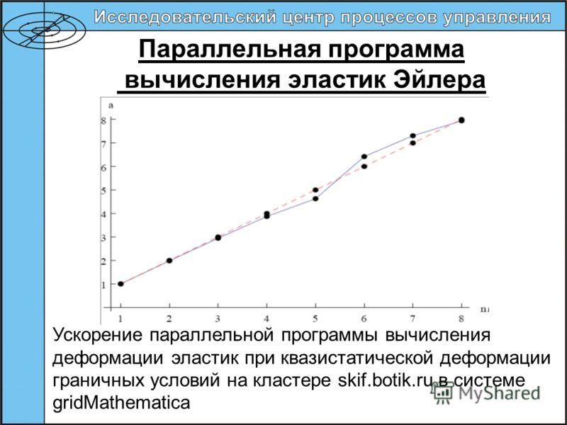 66 Параллельная программа вычисления эластик Эйлера Ускорение параллельной программы вычисления деформации эластик при квазистатической деформации граничных условий на кластере skif.botik.ru в системе gridMathematica