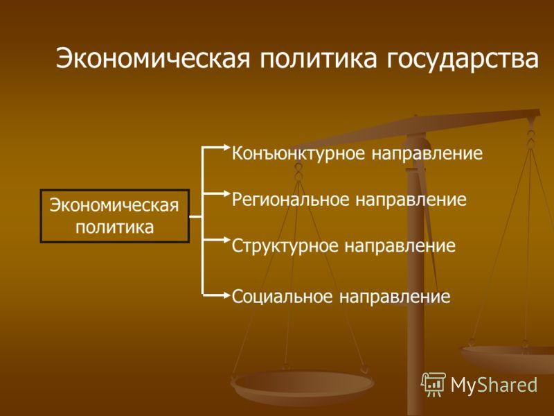 Конъюнктурное направление Региональное направление Структурное направление Социальное направление Экономическая политика Экономическая политика государства