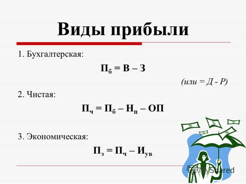 Виды прибыли 1. Бухгалтерская: П б = В – З (или = Д - Р) 2. Чистая: П ч = П б – Н п – ОП 3. Экономическая: П э = П ч – И ув