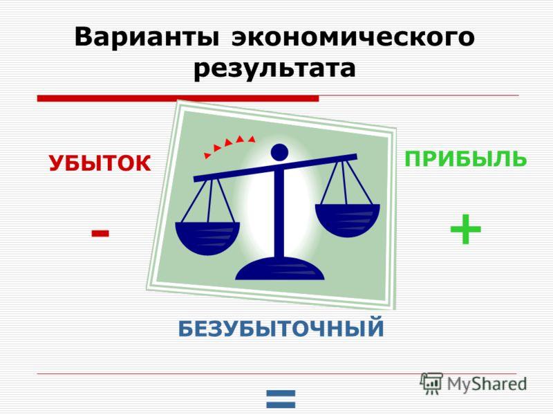 Варианты экономического результата УБЫТОК - ПРИБЫЛЬ + БЕЗУБЫТОЧНЫЙ =