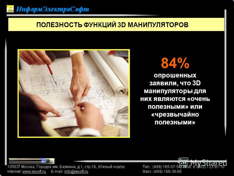ПОЛЕЗНОСТЬ ФУНКЦИЙ 3D МАНИПУЛЯТОРОВ 84% опрошенных заявили, что 3D манипуляторы для них являются «очень полезными» или «чрезвычайно полезными»