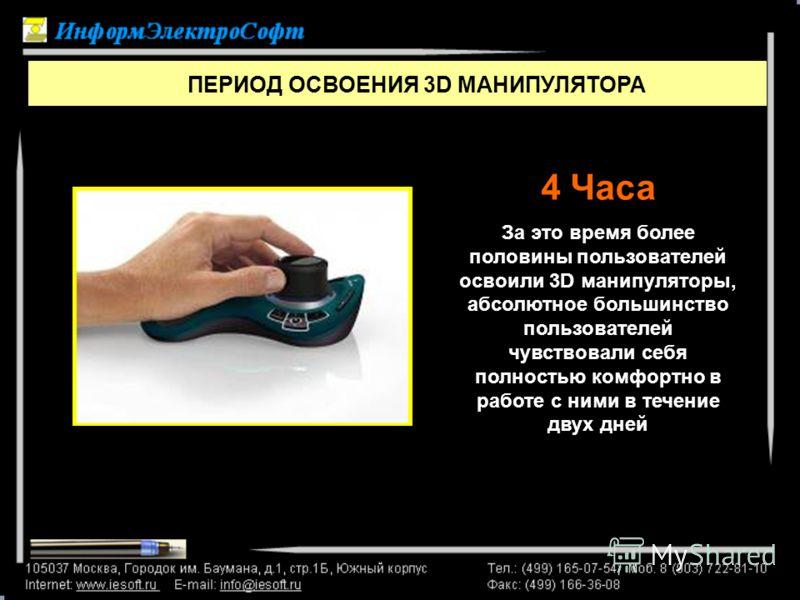 ПЕРИОД ОСВОЕНИЯ 3D МАНИПУЛЯТОРА 4 Часа За это время более половины пользователей освоили 3D манипуляторы, абсолютное большинство пользователей чувствовали себя полностью комфортно в работе с ними в течение двух дней