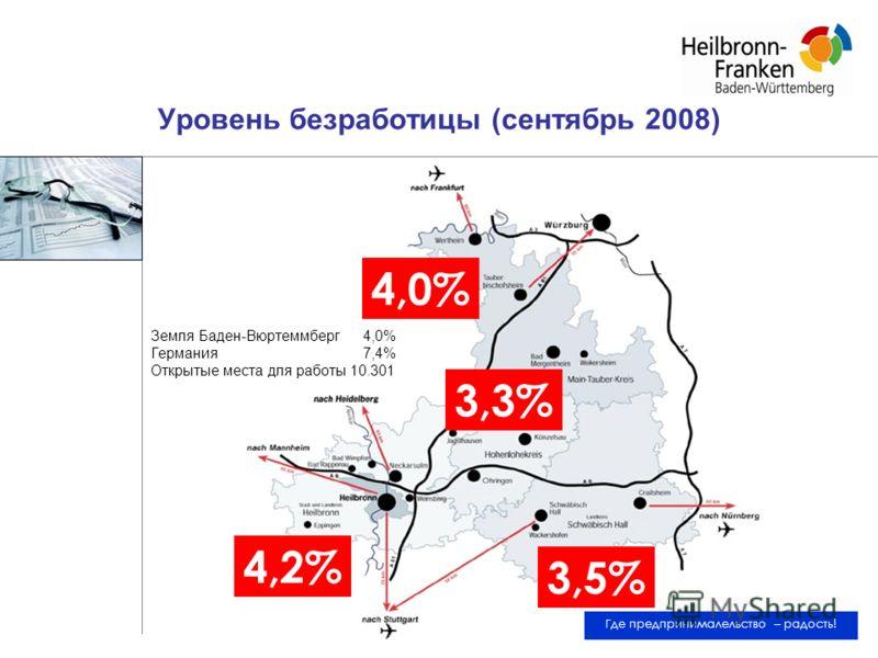 Уровень безработицы (сентябрь 2008) Где предпринималельство – радость! 4,2% 4,0% 3,3% 3,5% Земля Баден-Вюртеммберг 4,0% Германия 7,4% Открытые места для работы 10.301