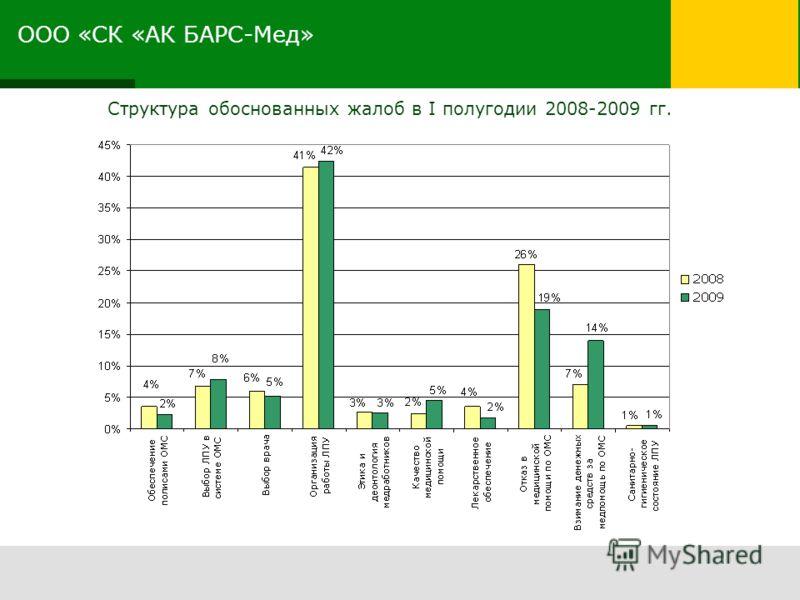 ООО «СК «АК БАРС-Мед» Структура обоснованных жалоб в I полугодии 2008-2009 гг.