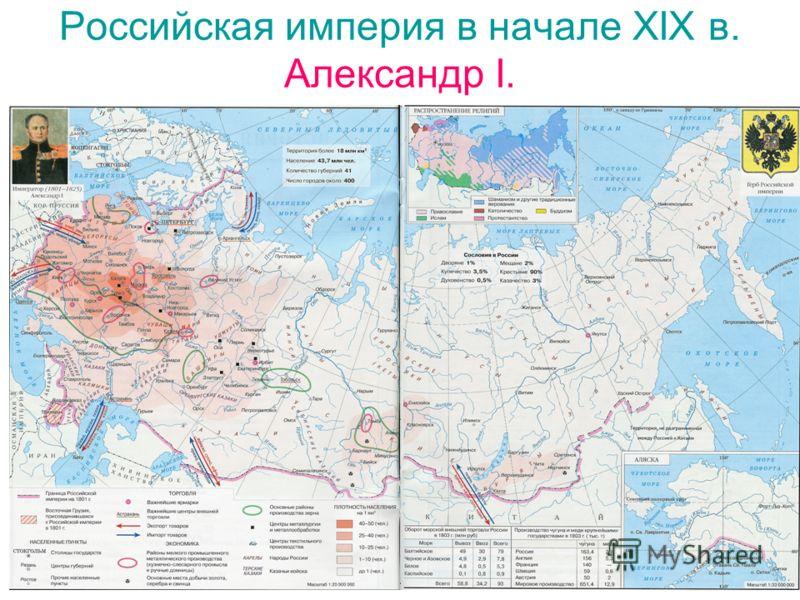 Российская империя в начале XIX в. Александр I.