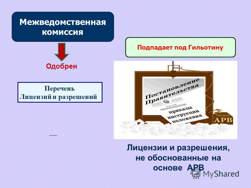 Перечень Лицензий и разрешений Одобрен Межведомственная комиссия Подпадает под Гильотину Лицензии и разрешения, не обоснованные на основе АРВ
