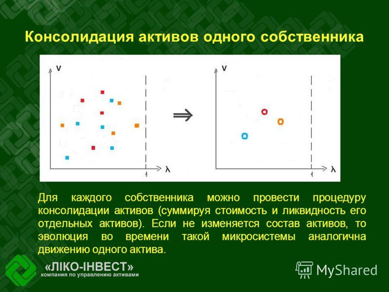 Консолидация активов одного собственника Для каждого собственника можно провести процедуру консолидации активов (суммируя стоимость и ликвидность его отдельных активов). Если не изменяется состав активов, то эволюция во времени такой микросистемы ана