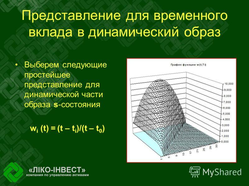 Представление для временного вклада в динамический образ Выберем следующие простейшее представление для динамической части образа s-состояния w i (t) = (t – t i )/(t – t 0 )