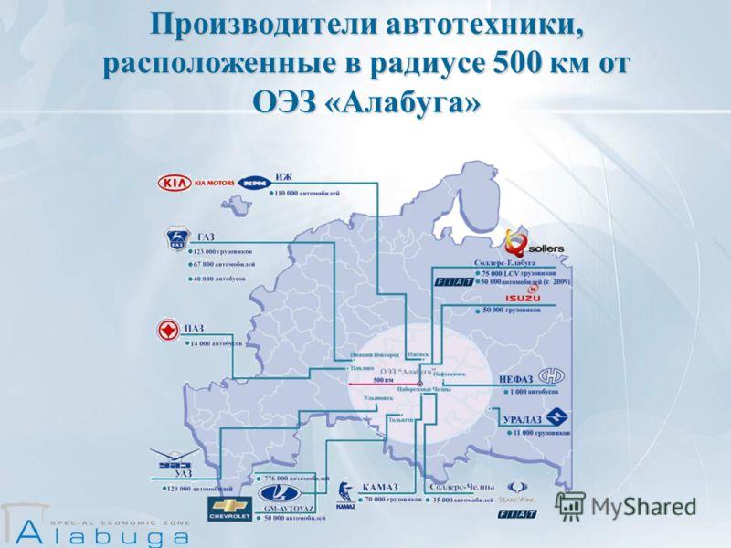 Производители автотехники, расположенные в радиусе 500 км от ОЭЗ «Алабуга»