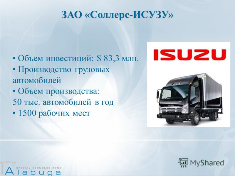 ЗАО «Соллерс-ИСУЗУ» Объем инвестиций: $ 83,3 млн. Производство грузовых автомобилей Объем производства: 50 тыс. автомобилей в год 1500 рабочих мест