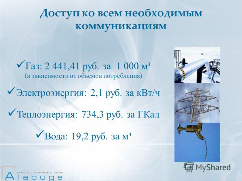 Газ: 2 441,41 руб. за 1 000 м³ (в зависимости от объемов потребления) Электроэнергия: 2,1 руб. за кВт/ч Теплоэнергия: 734,3 руб. за ГКал Вода: 19,2 руб. за м³ Доступ ко всем необходимым коммуникациям