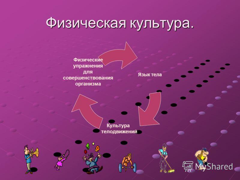 Физическая культура. Язык тела Культура телодвижений Физические упражнения для совершенствования организма