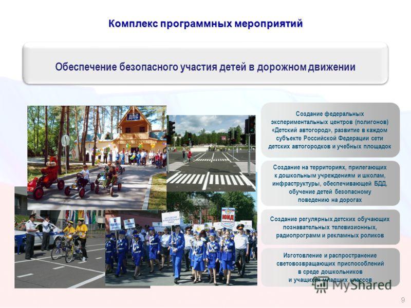 Комплекс программных мероприятий Создание федеральных экспериментальных центров (полигонов) «Детский автогород», развитие в каждом субъекте Российской Федерации сети детских автогородков и учебных площадок Создание на территориях, прилегающих к дошко