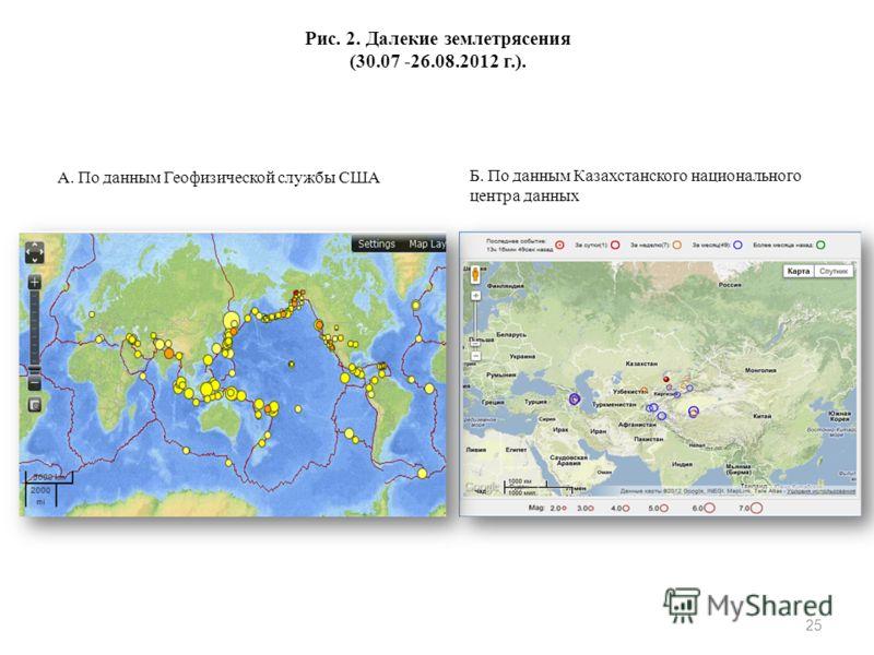 25 Рис. 2. Далекие землетрясения (30.07 -26.08.2012 г.). А. По данным Геофизической службы США Б. По данным Казахстанского национального центра данных