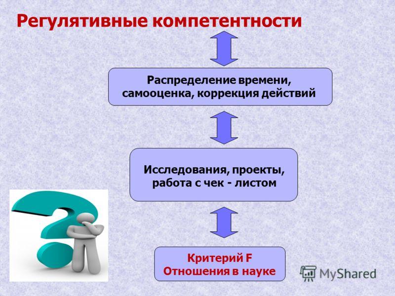 Регулятивные компетентности Распределение времени, самооценка, коррекция действий Исследования, проекты, работа с чек - листом Критерий F Отношения в науке