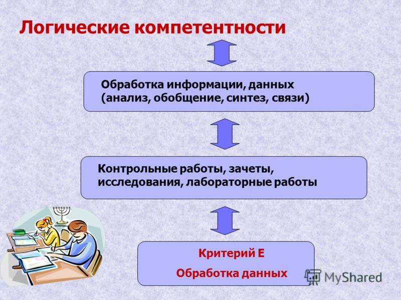 Логические компетентности Обработка информации, данных (анализ, обобщение, синтез, связи) Контрольные работы, зачеты, исследования, лабораторные работы Критерий Е Обработка данных
