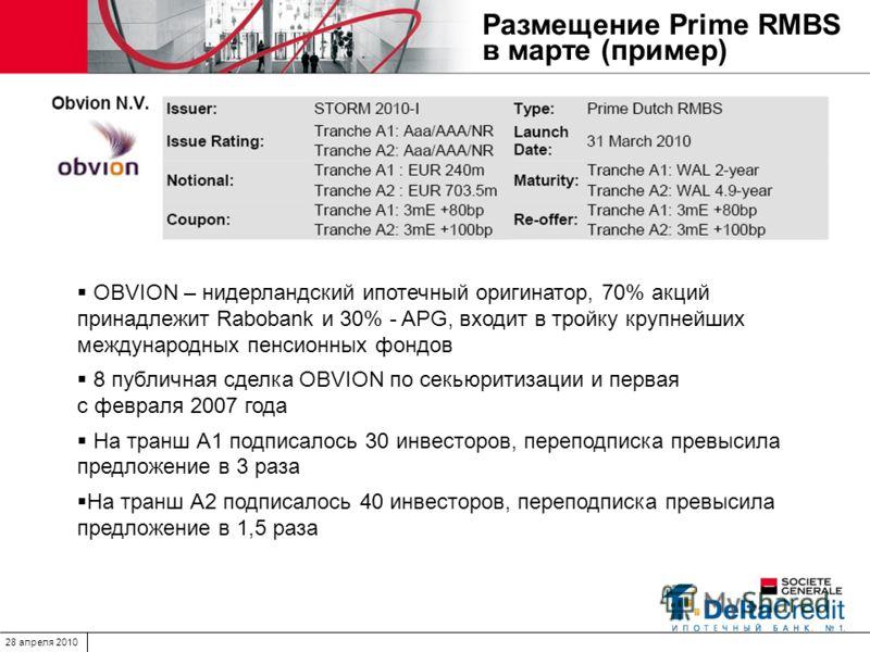 28 апреля 2010 Размещение Prime RMBS в марте (пример) OBVION – нидерландский ипотечный оригинатор, 70% акций принадлежит Rabobank и 30% - APG, входит в тройку крупнейших международных пенсионных фондов 8 публичная сделка OBVION по секьюритизации и пе