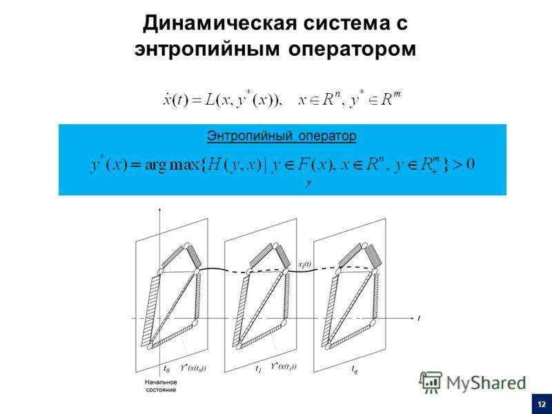 Энтропийный оператор Динамическая система с энтропийным оператором 12
