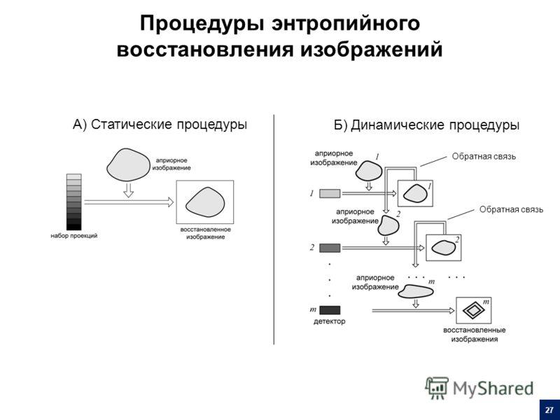 A) Статические процедуры Б) Динамические процедуры Процедуры энтропийного восстановления изображений 27 Обратная связь