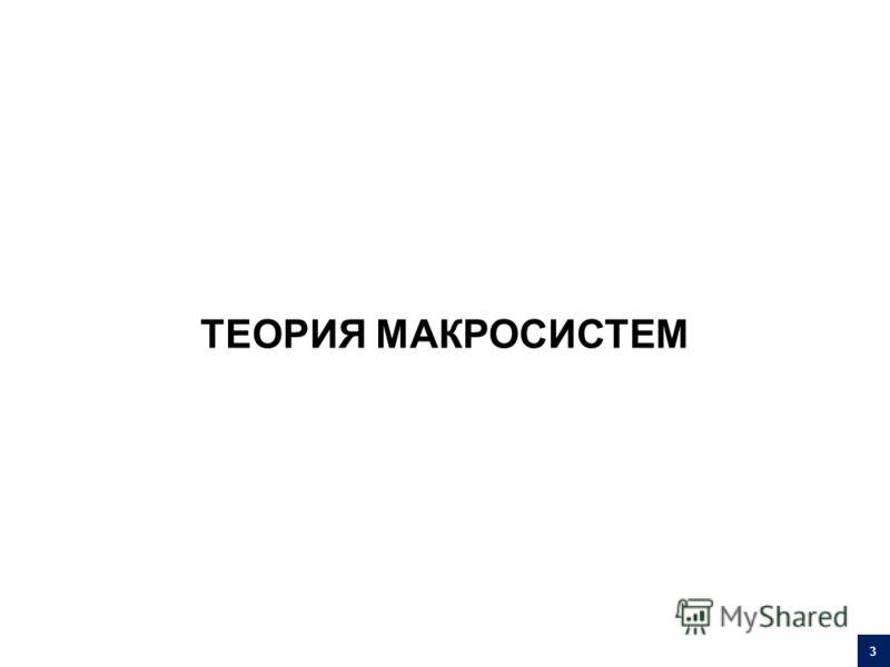 3 ТЕОРИЯ МАКРОСИСТЕМ