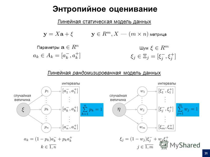 Линейная статическая модель данных матрица Параметры Шум... интервалы случайная величина... интервалы случайная величина Энтропийное оценивание 31 Линейная рандомизированная модель данных