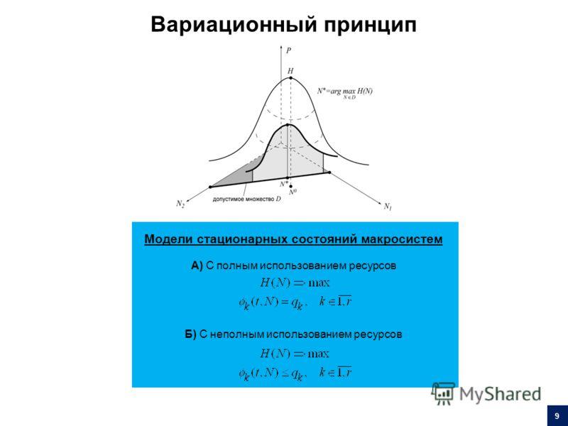Модели стационарных состояний макросистем A) С полным использованием ресурсов Б) С неполным использованием ресурсов Вариационный принцип 9