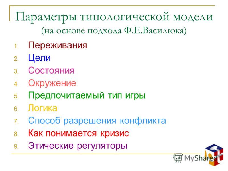 Параметры типологической модели (на основе подхода Ф.Е.Василюка) 1. Переживания 2. Цели 3. Состояния 4. Окружение 5. Предпочитаемый тип игры 6. Логика 7. Способ разрешения конфликта 8. Как понимается кризис 9. Этические регуляторы